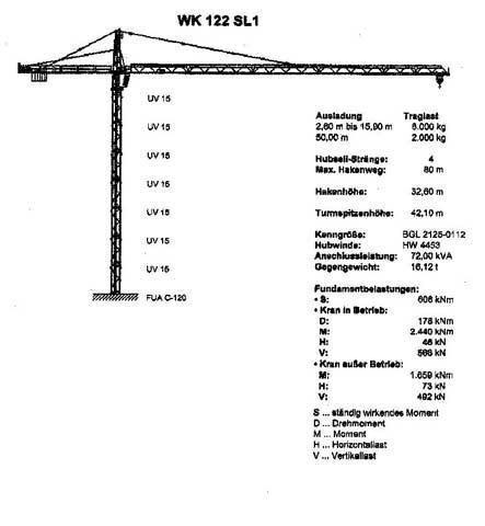 башенный кран MAN Wolff 122SL